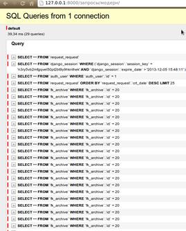Django использование select_related для оптимизации работы