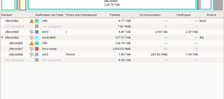 Потеснение windows раздела при помощи Gparted из ubuntu 8.04